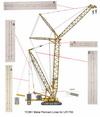 Metall Abspannstangen für LR1750, RAL 1007